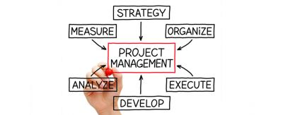 Project_Management_featured
